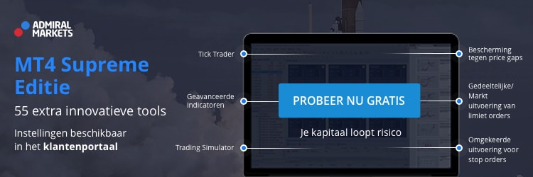 forex stop limiet order