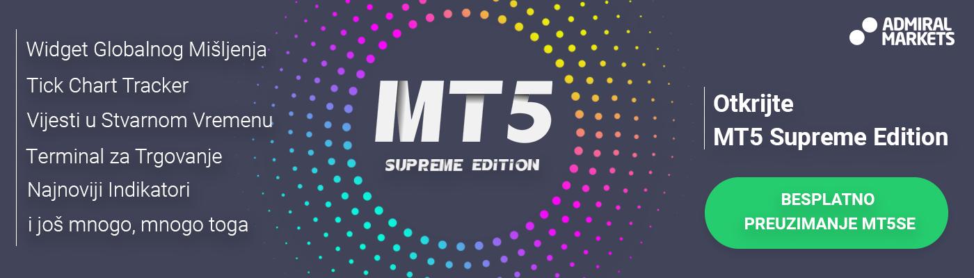 MT5 platforma