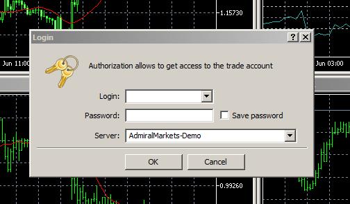 Přihlášení demo MetaTrader 5