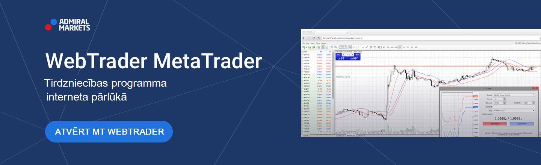 WebTrader Forex tirdzniecība pārlūkā