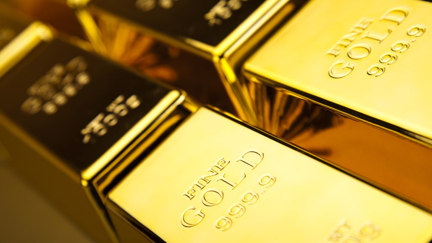 Gold CFD - US CPIs Release
