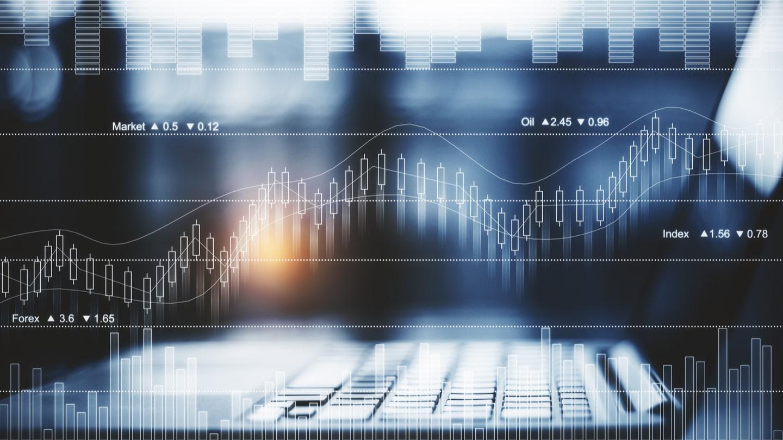 Market Analysis - USDCAD Trading