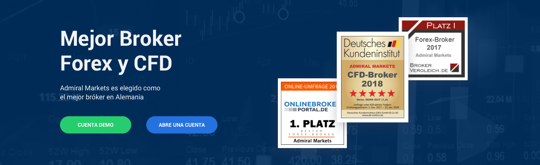 software de trading automático