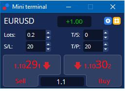 Mini terminal - scalping eur usd