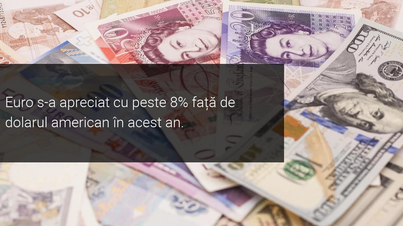 blogul de tranzacționare în valută