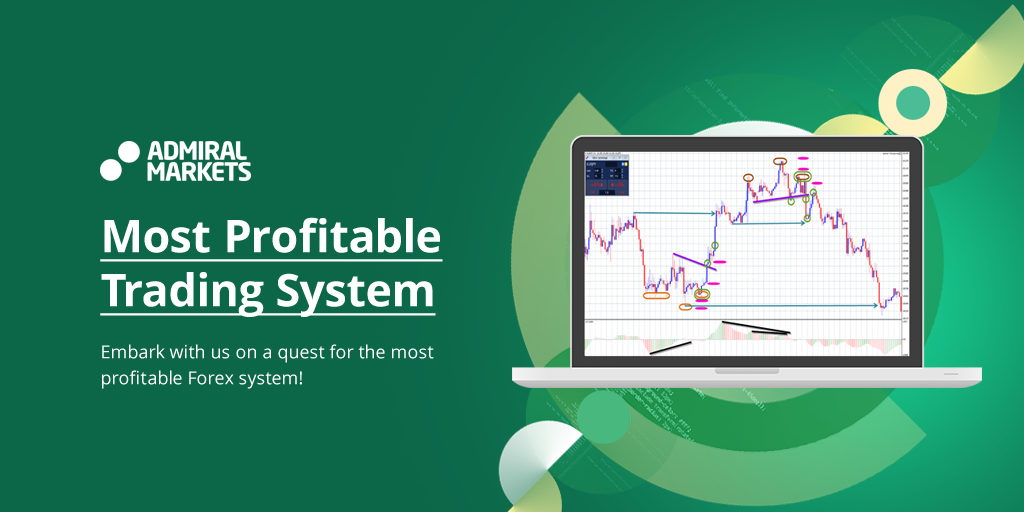 Most profitable forex traders