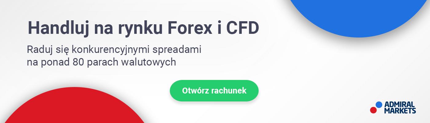 Handel na Forex i CFD