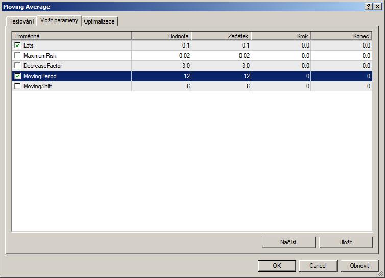 MetaTrader 4 parametry optimalizace