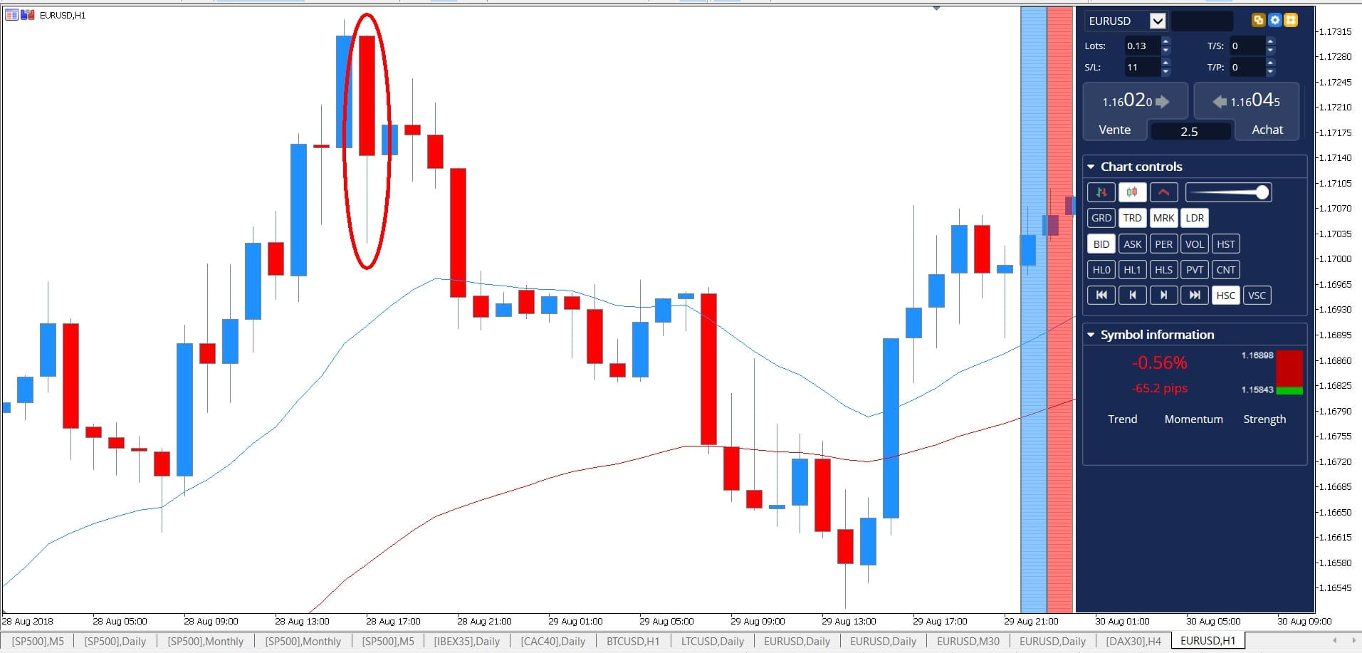 candlestick patterns - candlestick trading - forex kaarsen
