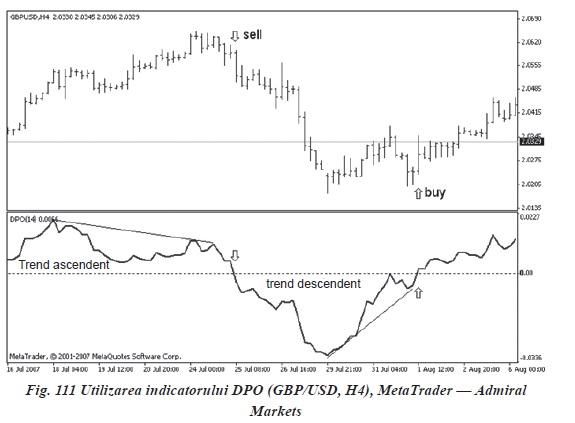 Indicatori si oscilatori pentru piața forex III - dpo