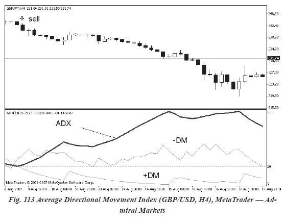 Indicatori si oscilatori pentru piața forex III - ADX