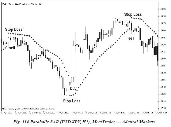 Indicatori si oscilatori pentru piața forex III - parabolic sar
