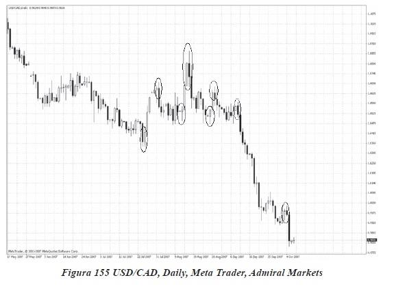 tehnica si strategii de tranzactionare forex - fig 155