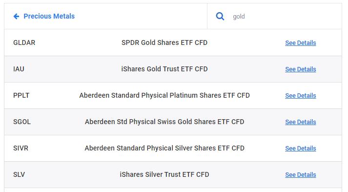 Admiral Markets ETF za plemenite kovine