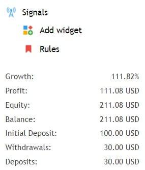 profil fournisseur de signaux forex