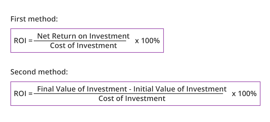 how to calculate roi return on invesment