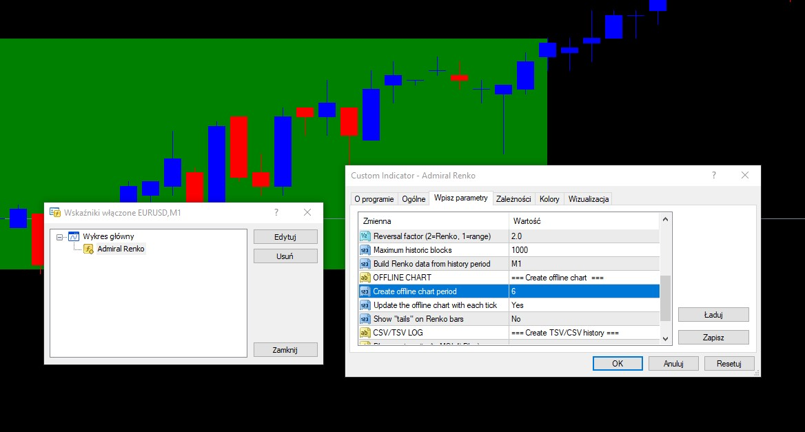Admiral markets mt4 supreme edition download
