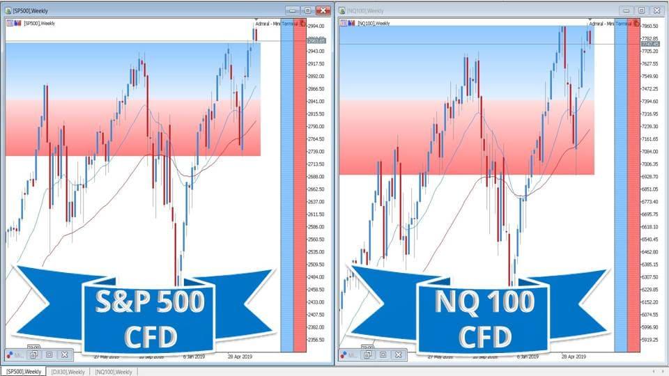 Comparaison SP500 NQ100