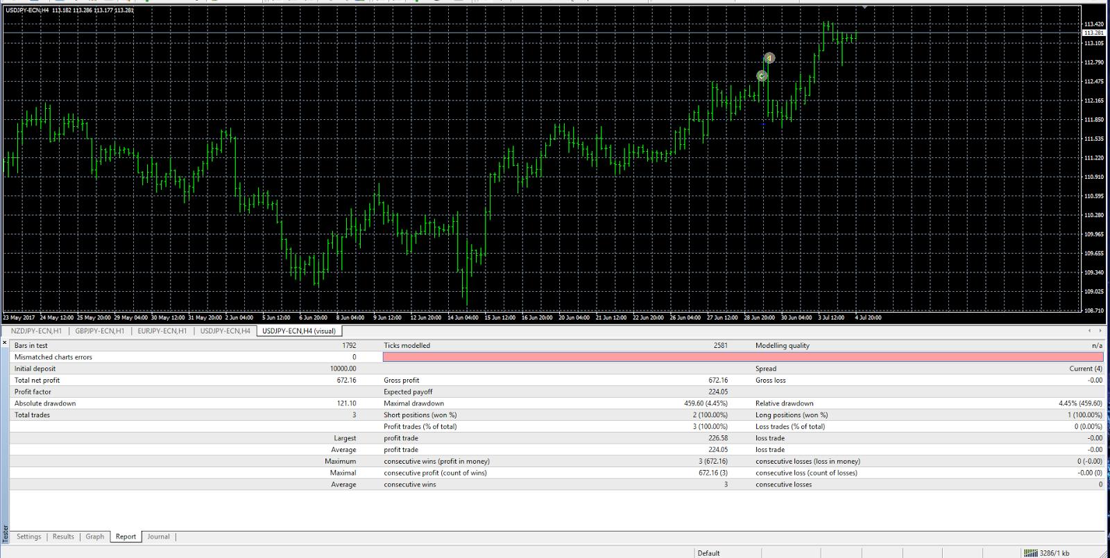 simulador de trading