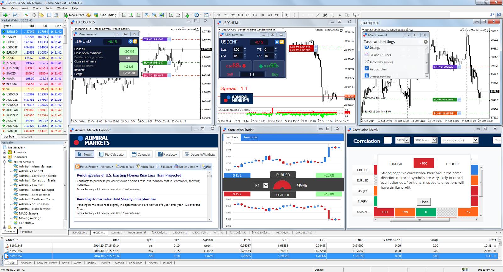 Social Trading: die besten Trader kopieren. Social Trading ist eine neue Art, auf Forex zu traden. Dabei teilen Investoren auf ein und derselben Plattform ihre Informationen und ihr Wissen miteinander.