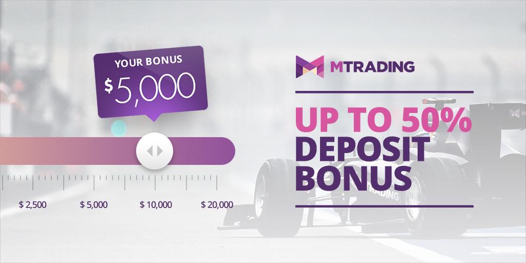 cfd trading bonus