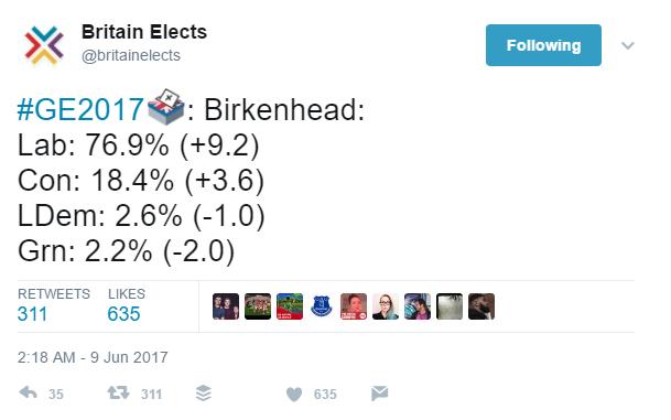 Alegeri generale anticipate Marea Britanie