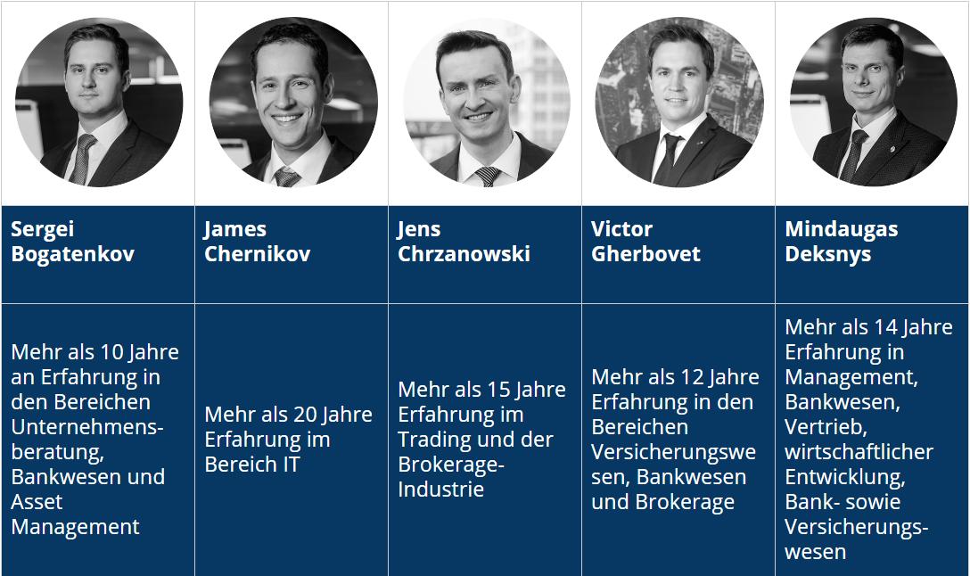 Die weltweite Admiral Markets Group mit neuem Management Team