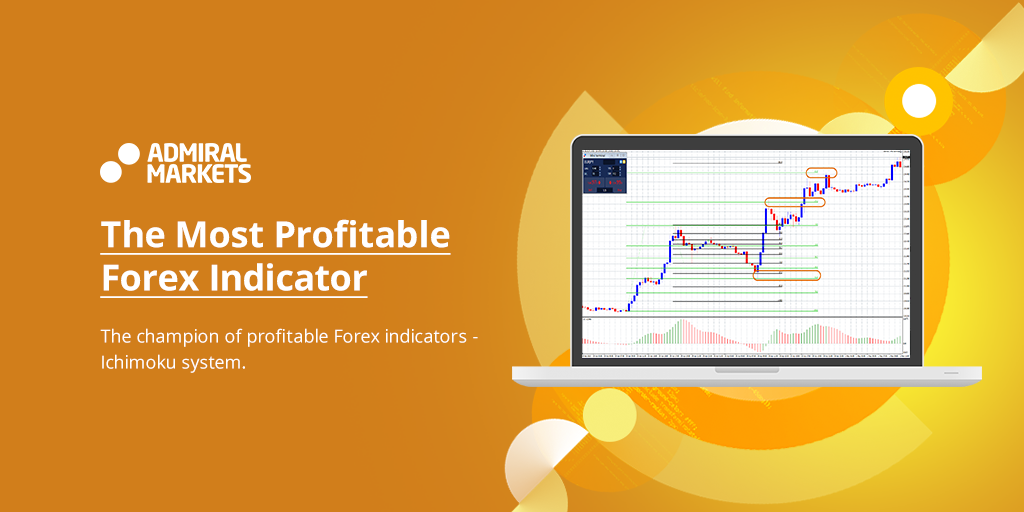 The most profitable Forex indicator