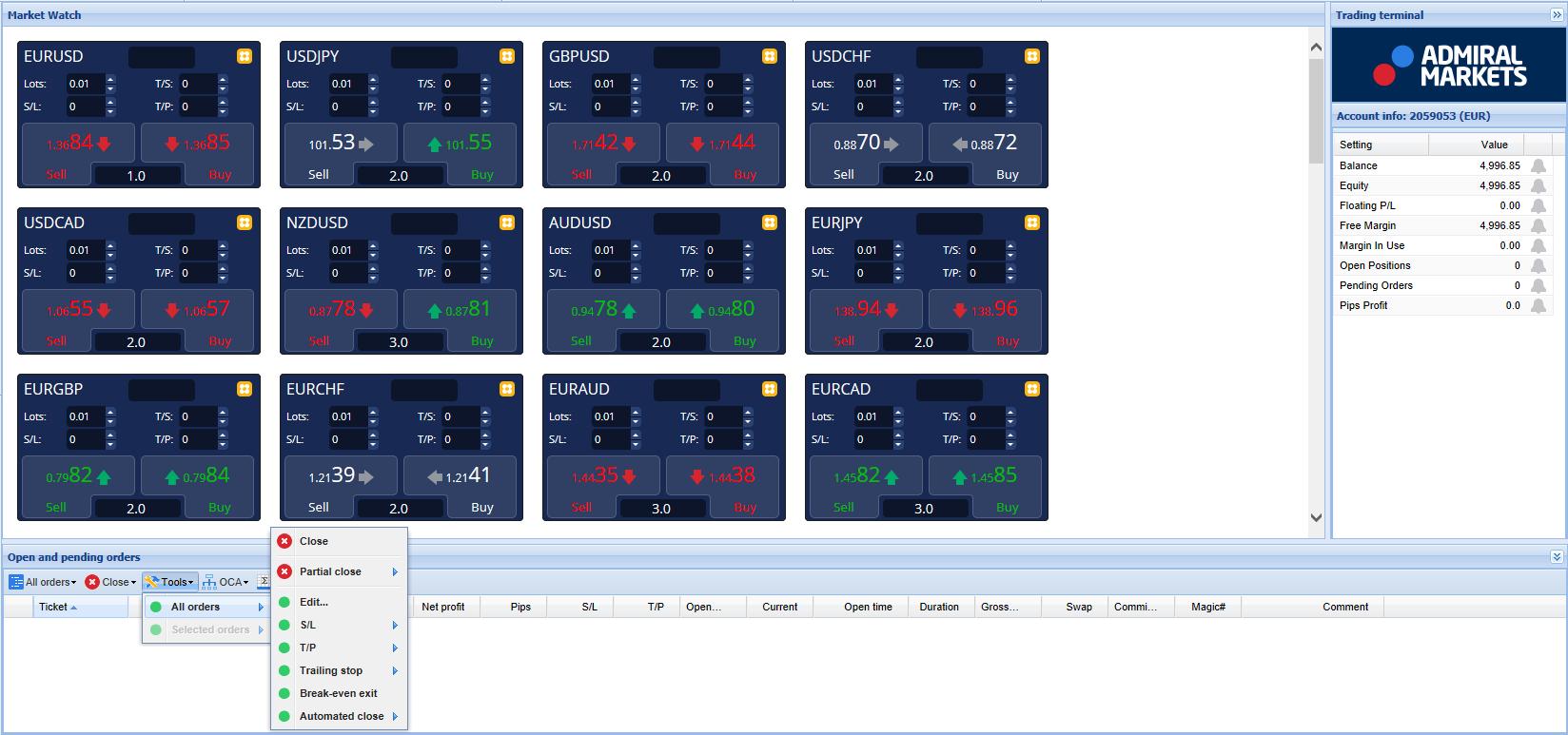 Verwalten Sie all Ihre Handelsinstrumente mit dem Admiral - Trade Terminal - Tuning des MT4 & MT5
