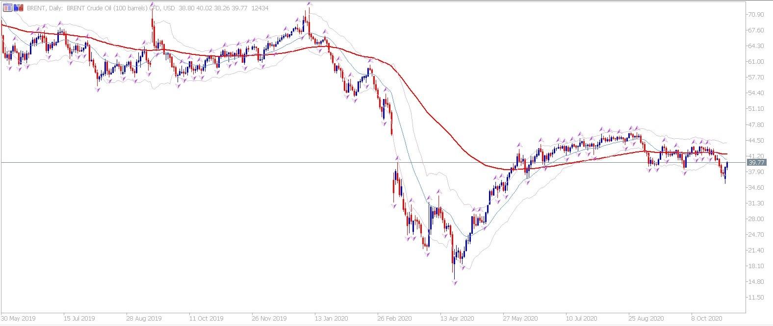 Scalping (trading)