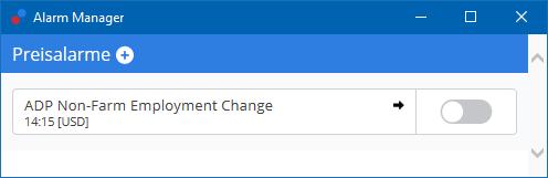 Alarm Manager - Erweiterungen für den MetaTrader