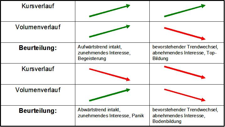Volumen Analyse Admiral Markets Bild 1
