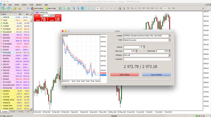 Vstup na akciový trh