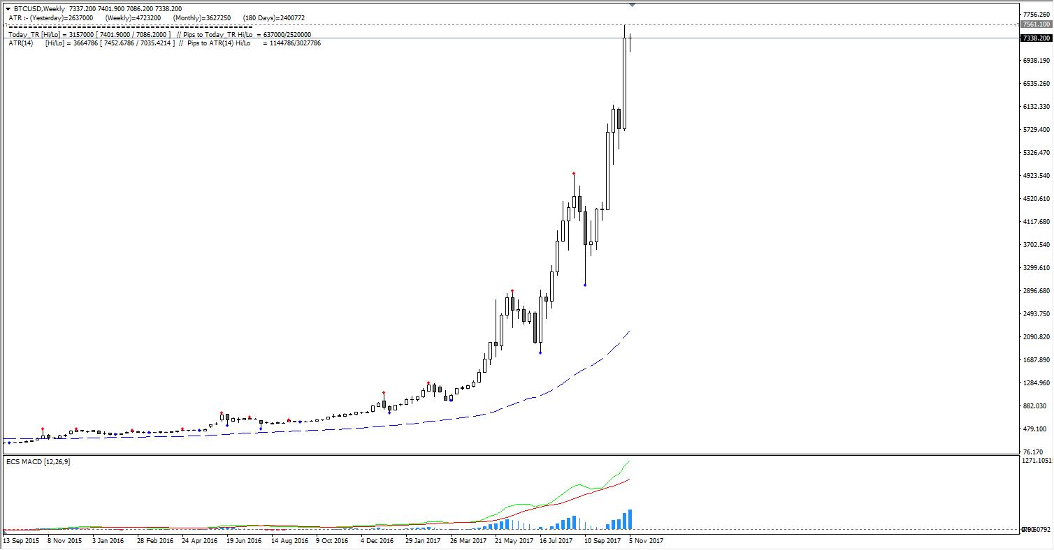 Wat beïnvloedt de Bitcoin volatiliteit