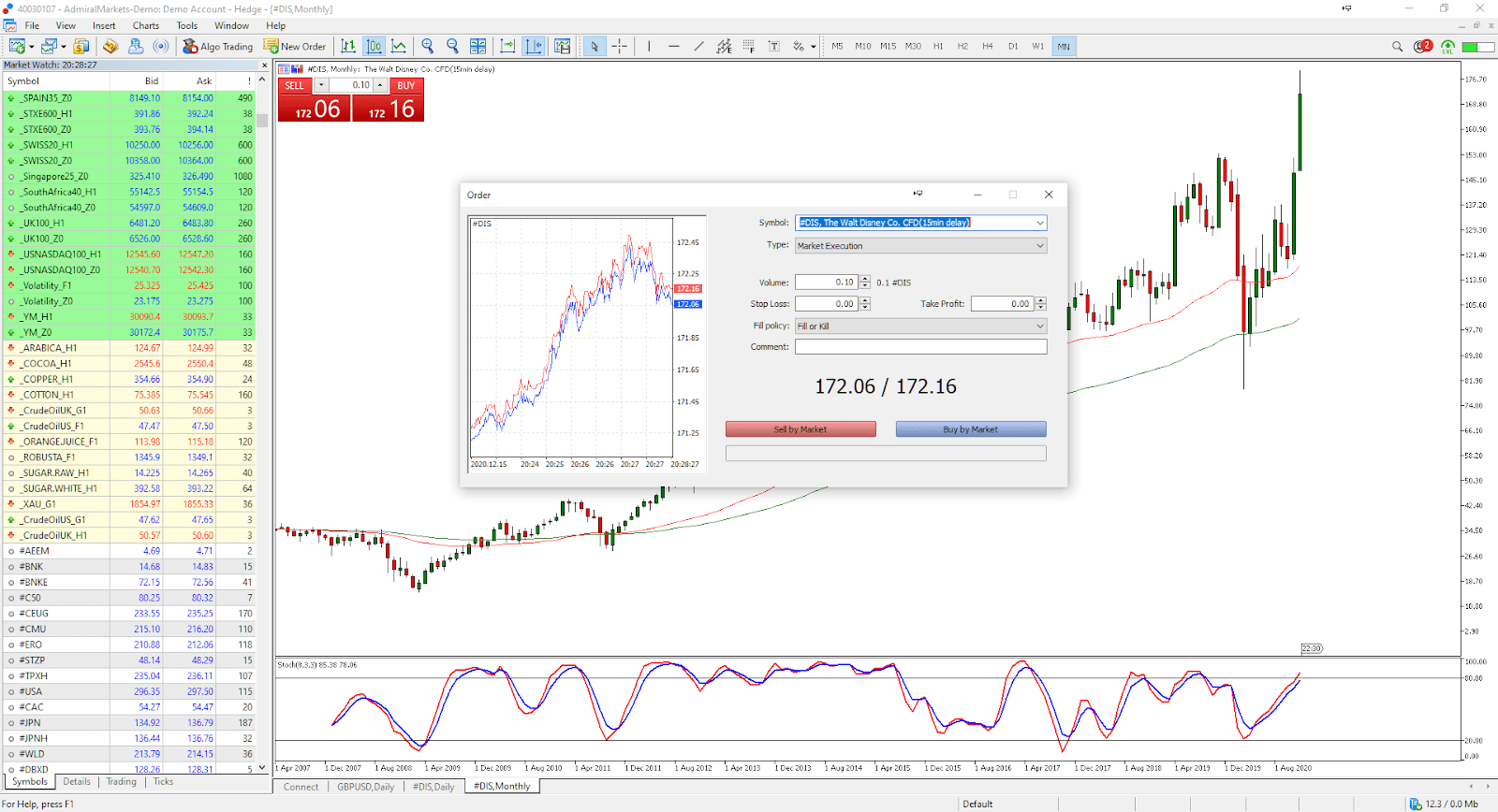 Nákup akcií MetaTrader 5