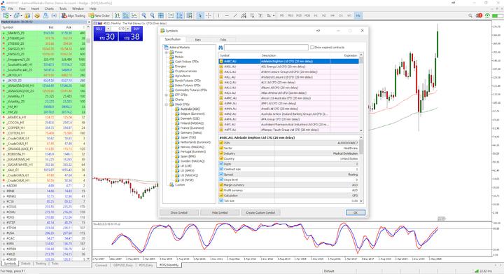 Nákup akcií WebTrader
