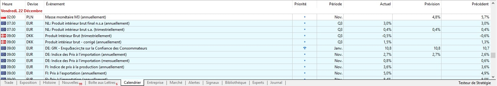 calendrier économique MT5