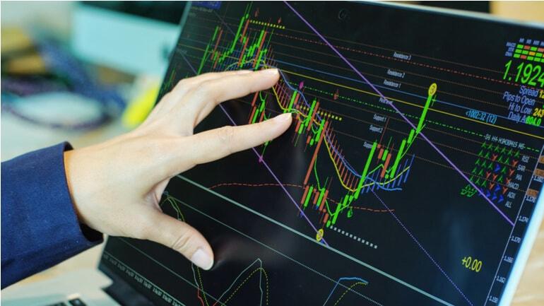 candlestick chart trading - handelen met candlesticks