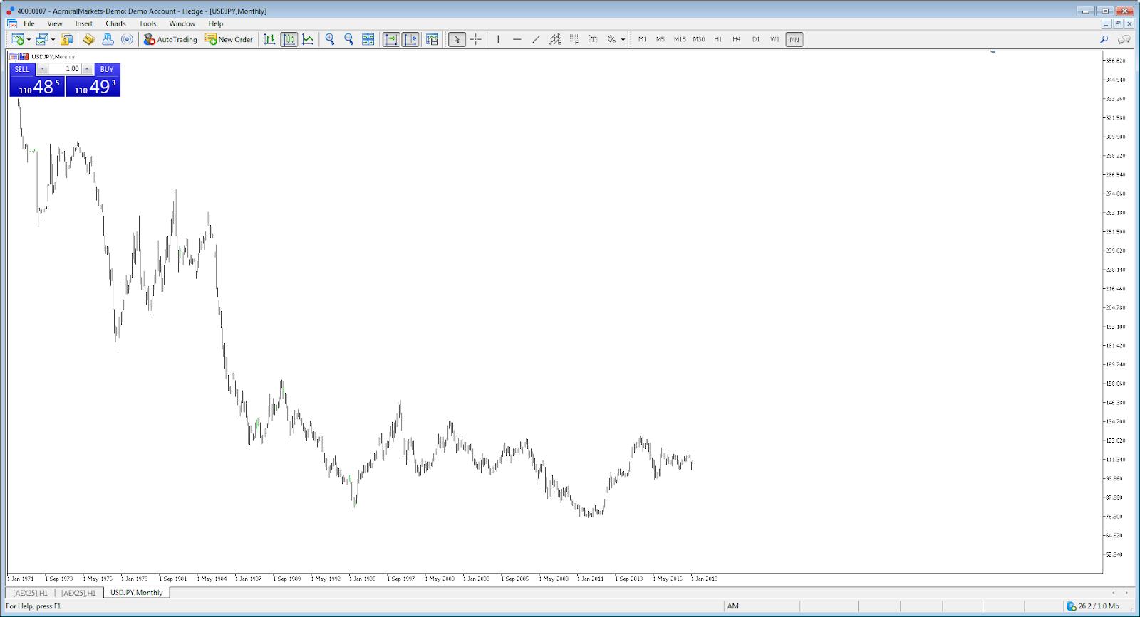 سوق العملات الياباني