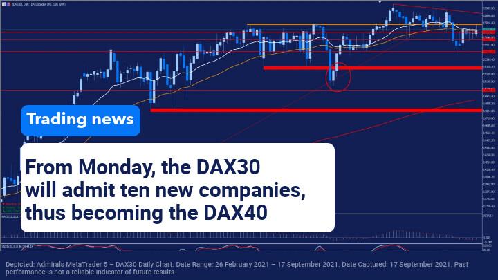Trading News 17 September
