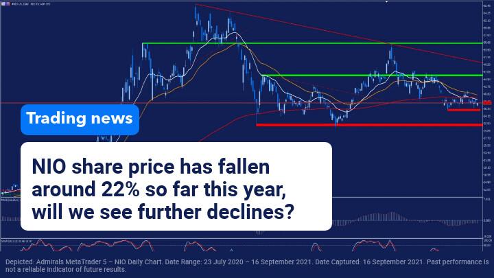 Trading News 16 September
