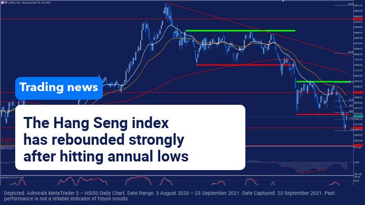 Trading News 23 September