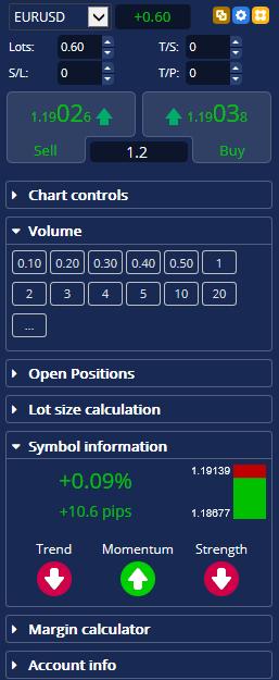 MetaTraderSupreme Erweiterung - Unser Mini Terminal - Testen Sie JETZT!