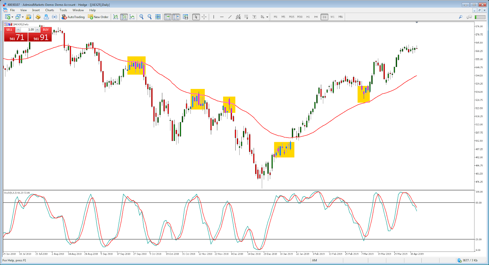 aex25 daily hedging