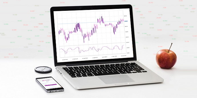 how to install and use atr indicator for metatrader 4 for free