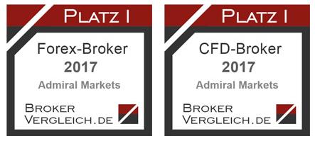 Bester Forex- und CFD-Broker 2017: Admiral Markets laut Brokervergleich.de