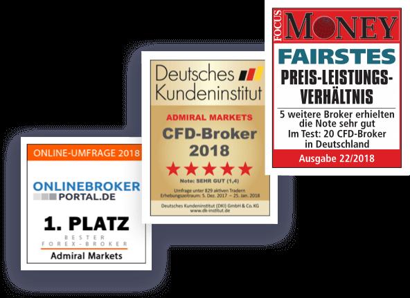 Bester CFD Broker 2018 - Admiral Markets