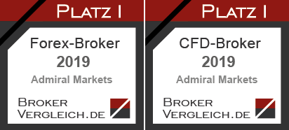 Broker Vergleich awards - best forex broker