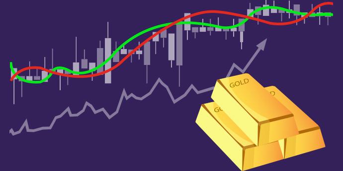 Lời khuyên Chuyên gia về Phương pháp Giao dịch Vàng