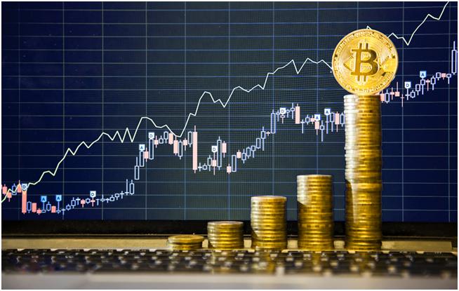 търговия с криптовалути, технически индикатори
